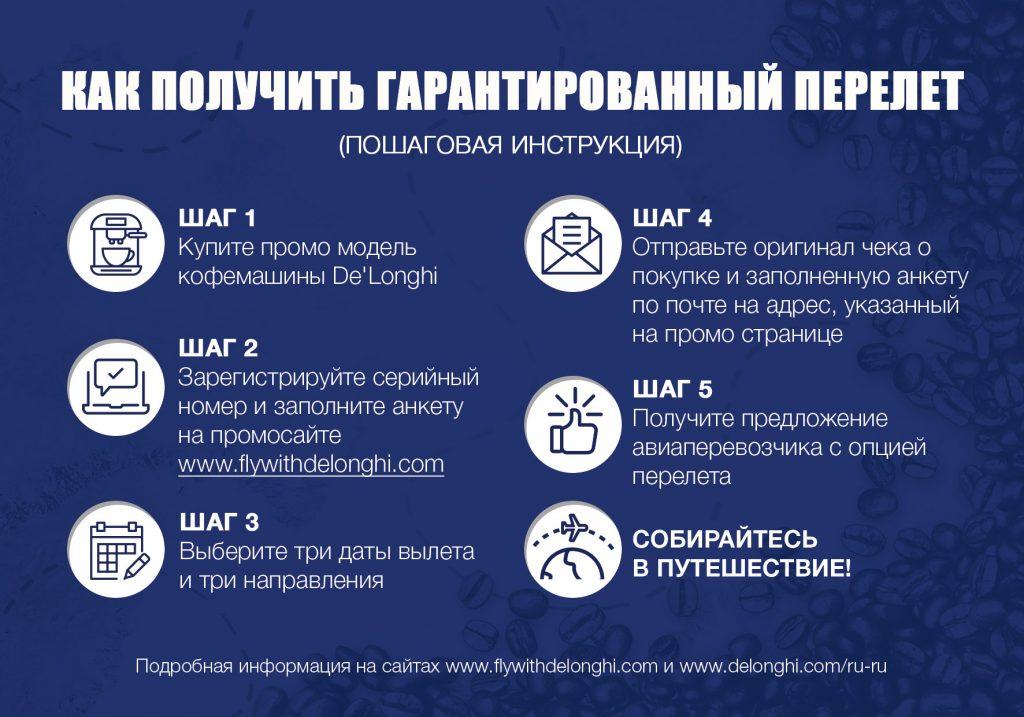 Infocard_Back
